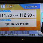 1月10日 今日のモーサテ 為替と日経平均の予想